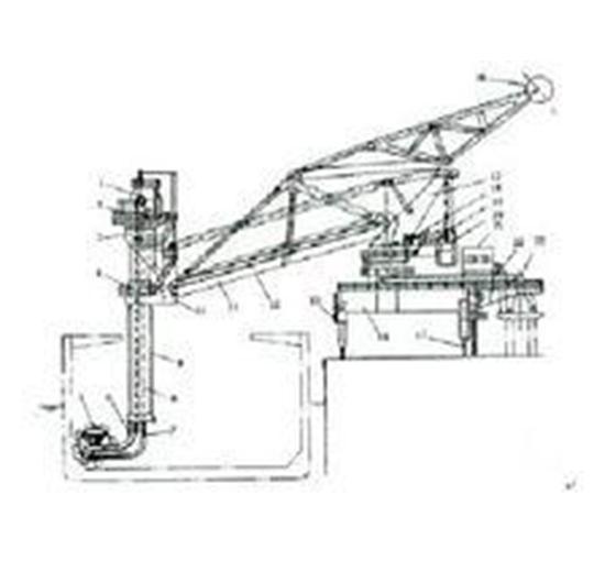 斗轮式卸船机