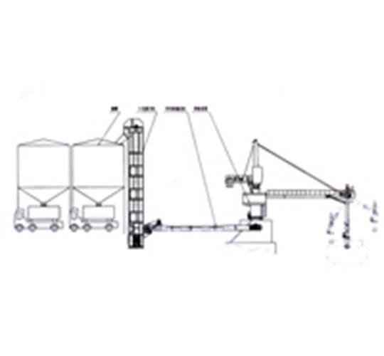 高效低能耗垂直螺旋卸船机