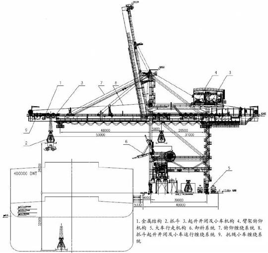 桥式抓斗式卸船机